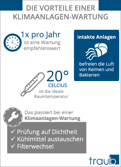 Infografik - Die Vorteile einer Klimaanlagen-Wartung